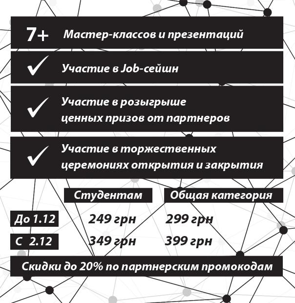 Условия Киев1